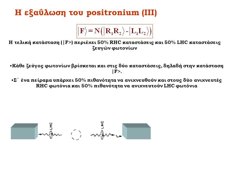 Η εξαΰλωση του positronium (ΙIΙ)