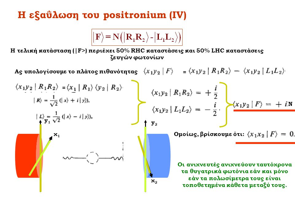 Η εξαΰλωση του positronium (ΙV)