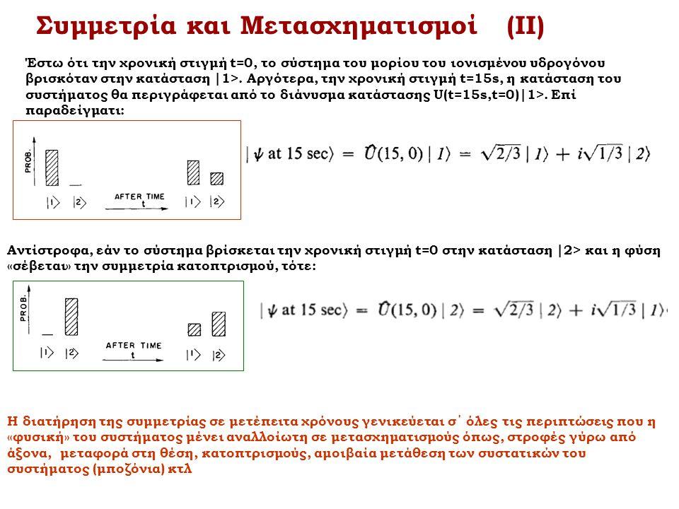 Συμμετρία και Μετασχηματισμοί (ΙΙ)