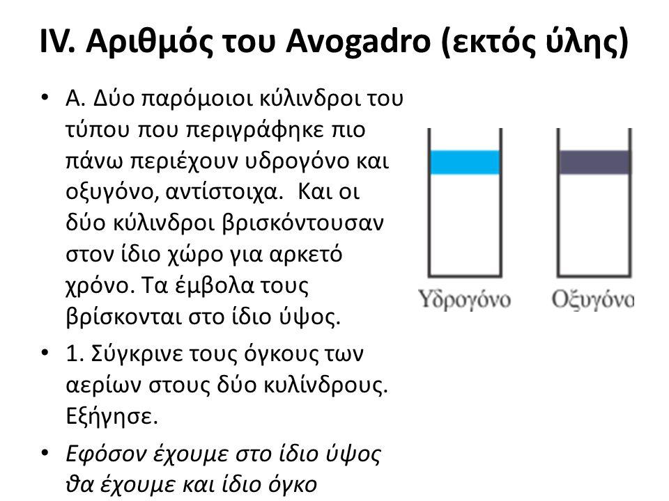 IV. Αριθμός του Avogadro (εκτός ύλης)
