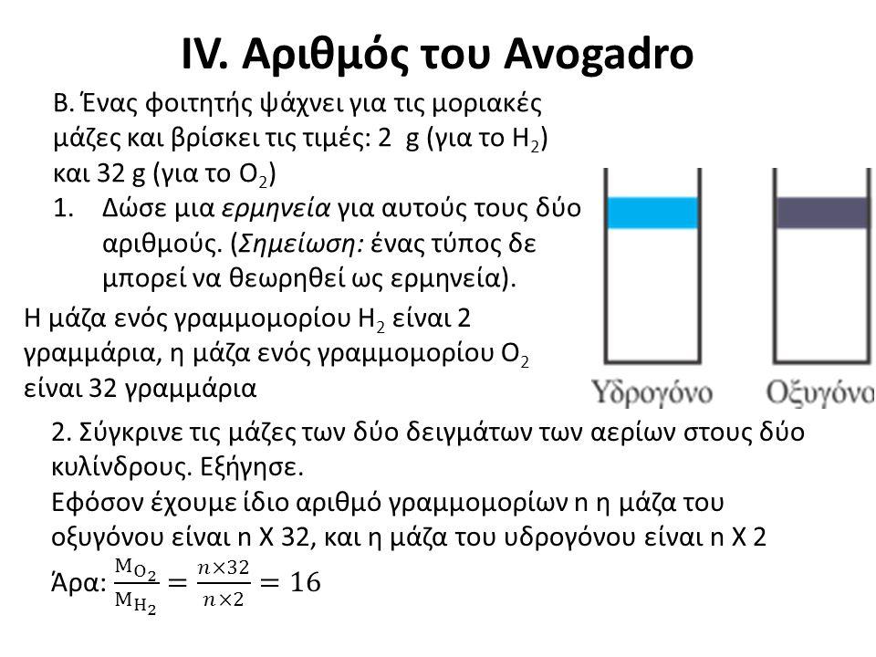 IV. Αριθμός του Avogadro