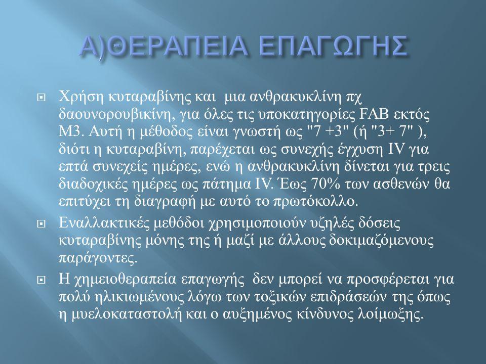 Α)ΘΕΡΑΠΕΙΑ ΕΠΑΓΩΓΗΣ