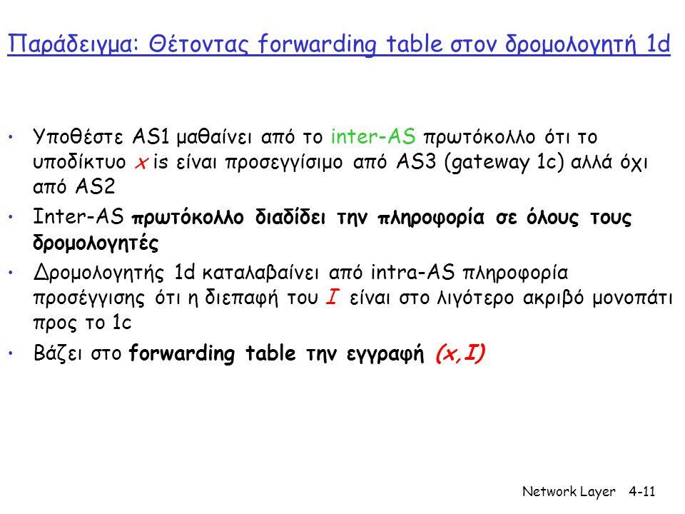 Παράδειγμα: Θέτοντας forwarding table στον δρομολογητή 1d