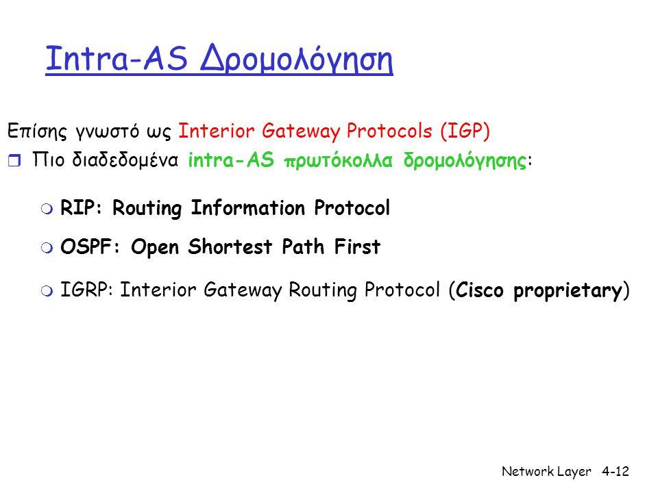 Intra-AS Δρομολόγηση Επίσης γνωστό ως Interior Gateway Protocols (IGP)