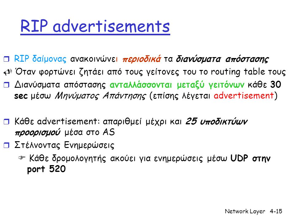 RIP advertisements RIP δαίμονας ανακοινώνει περιοδικά τα διανύσματα απόστασης.  Όταν φορτώνει ζητάει από τους γείτονες του το routing table τους.