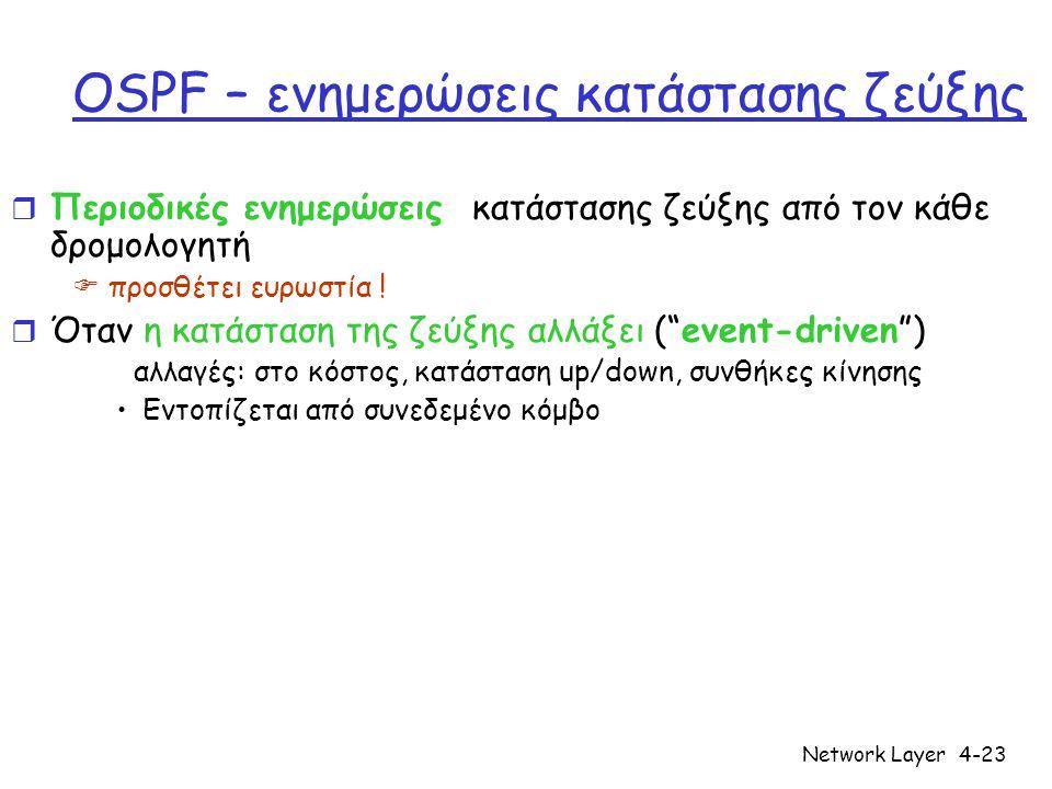 OSPF – ενημερώσεις κατάστασης ζεύξης