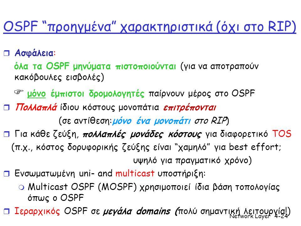 OSPF προηγμένα χαρακτηριστικά (όχι στο RIP)