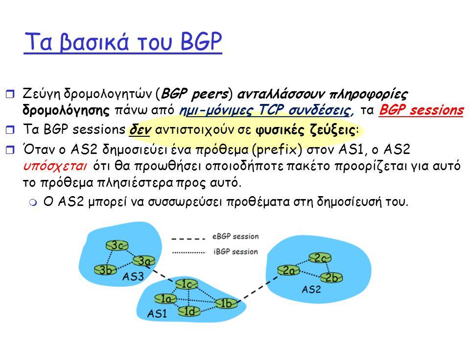 Τα βασικά του BGP Ζεύγη δρομολογητών (BGP peers) ανταλλάσσουν πληροφορίες δρομολόγησης πάνω από ημι-μόνιμες TCP συνδέσεις, τα BGP sessions.