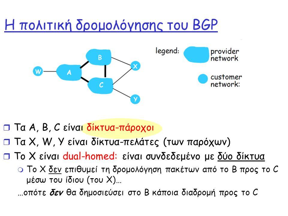 Η πολιτική δρομολόγησης του BGP