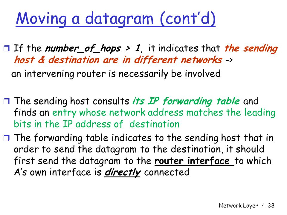 Moving a datagram (cont'd)