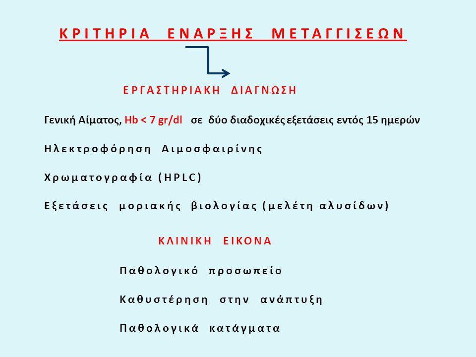 ΚΡΙΤΗΡΙΑ ΕΝΑΡΞΗΣ ΜΕΤΑΓΓΙΣΕΩΝ