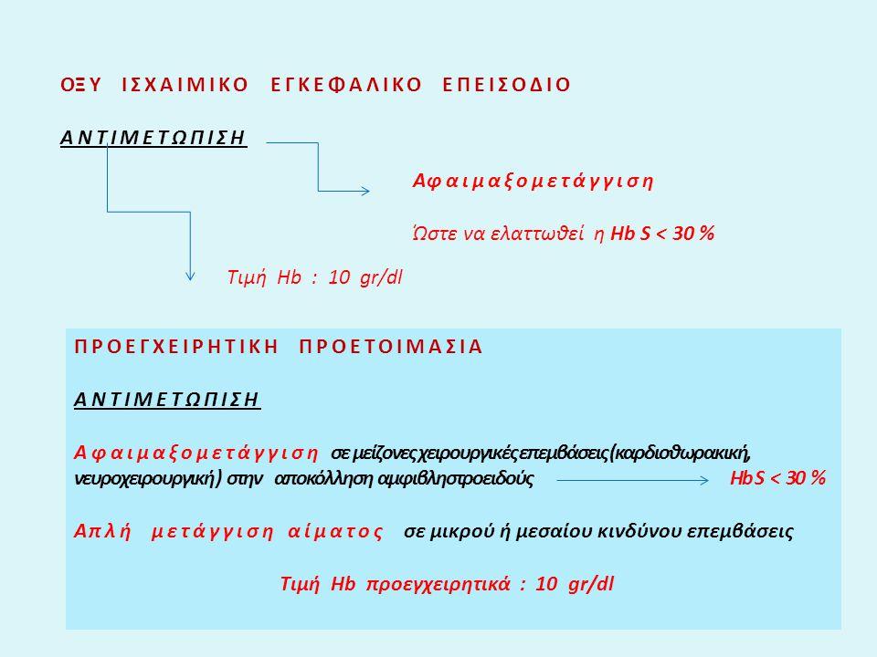ΟΞΥ ΙΣΧΑΙΜΙΚΟ ΕΓΚΕΦΑΛΙΚΟ ΕΠΕΙΣΟΔΙΟ