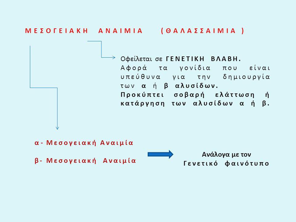 ΜΕΣΟΓΕΙΑΚΗ ΑΝΑΙΜΙΑ (ΘΑΛΑΣΣΑΙΜΙΑ )