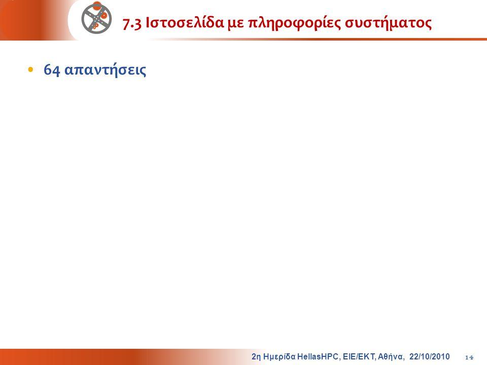 7.3 Ιστοσελίδα με πληροφορίες συστήματος