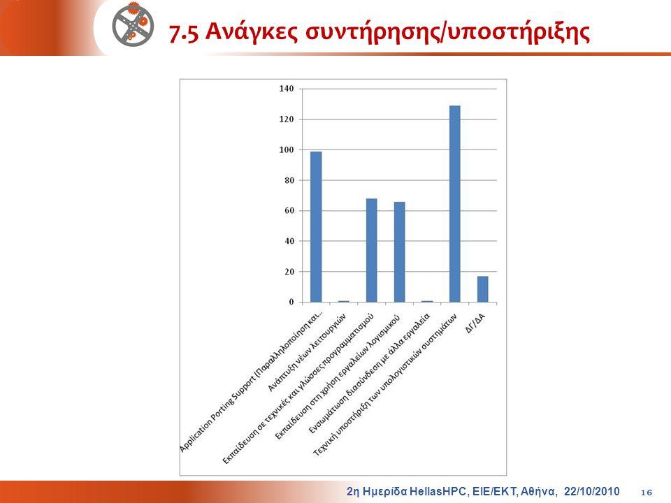 7.5 Ανάγκες συντήρησης/υποστήριξης