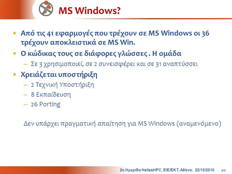 MS Windows Από τις 41 εφαρμογές που τρέχουν σε MS Windows οι 36 τρέχουν αποκλειστικά σε MS Win. Ο κώδικας τους σε διάφορες γλώσσες . Η ομάδα.
