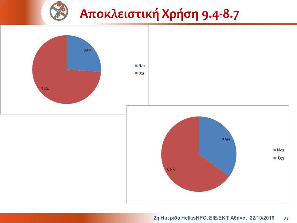 Αποκλειστική Χρήση 9.4-8.7 2η Ημερίδα HellasHPC, ΕΙΕ/ΕΚΤ, Αθήνα, 22/10/2010