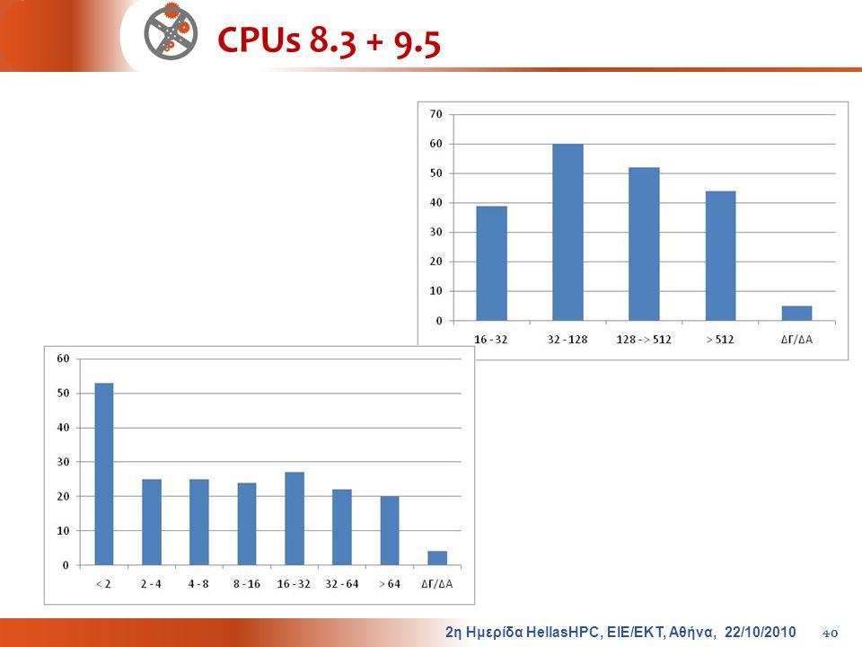 CPUs 8.3 + 9.5 2η Ημερίδα HellasHPC, ΕΙΕ/ΕΚΤ, Αθήνα, 22/10/2010