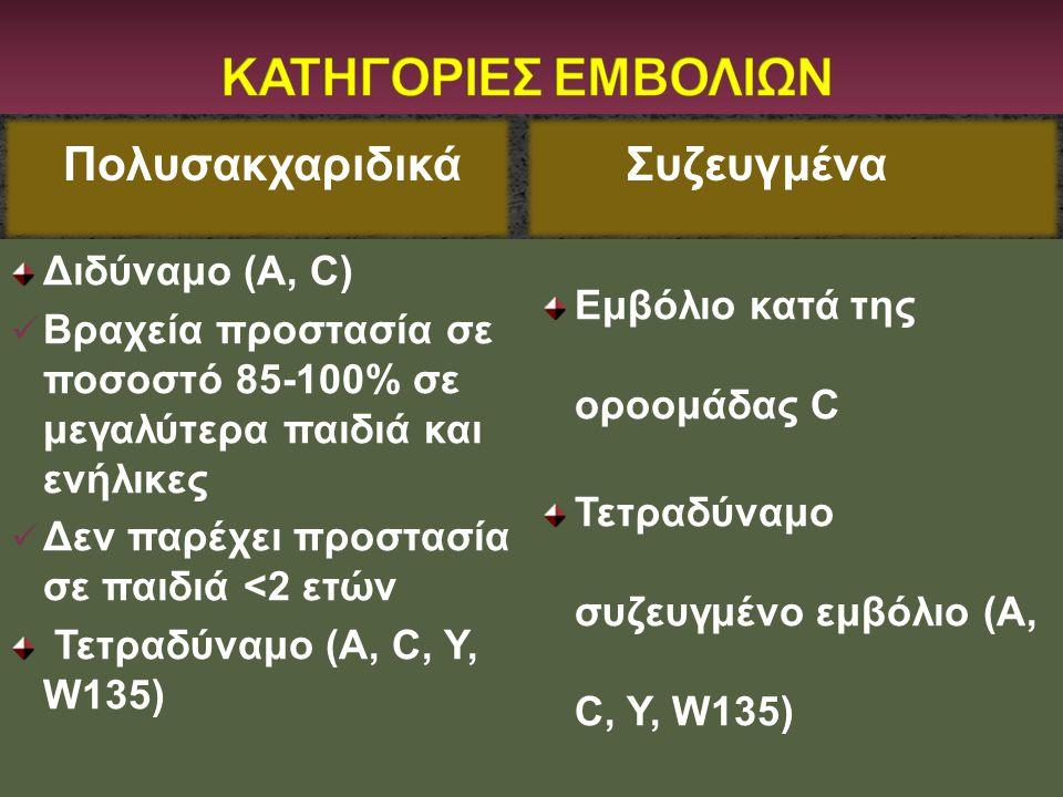 ΚΑΤΗΓΟΡΙΕΣ ΕΜΒΟΛΙΩΝ Πολυσακχαριδικά Συζευγμένα Διδύναμο (A, C)