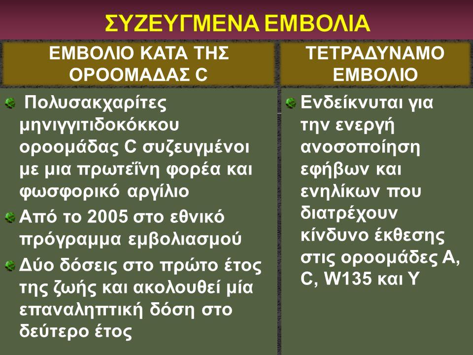 ΕΜΒΟΛΙΟ ΚΑΤΑ ΤΗΣ ΟΡΟΟΜΑΔΑΣ C