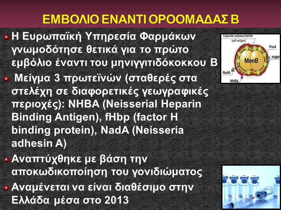 ΕΜΒΟΛΙΟ ΕΝΑΝΤΙ ΟΡΟΟΜΑΔΑΣ B
