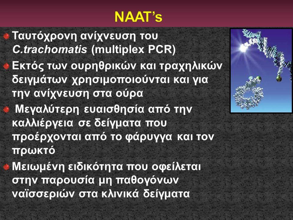 NAAT's Ταυτόχρονη ανίχνευση του C.trachomatis (multiplex PCR)