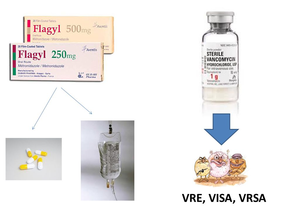 VRE, VISA, VRSA Vancomycin is a glycopeptide antibiotic