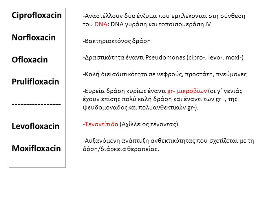 Ciprofloxacin Norfloxacin Ofloxacin Prulifloxacin -----------------