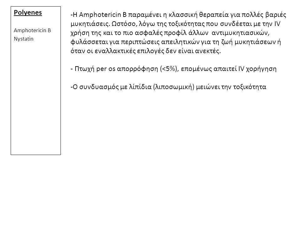 - Πτωχή per os απορρόφηση (<5%), επομένως απαιτεί IV χορήγηση