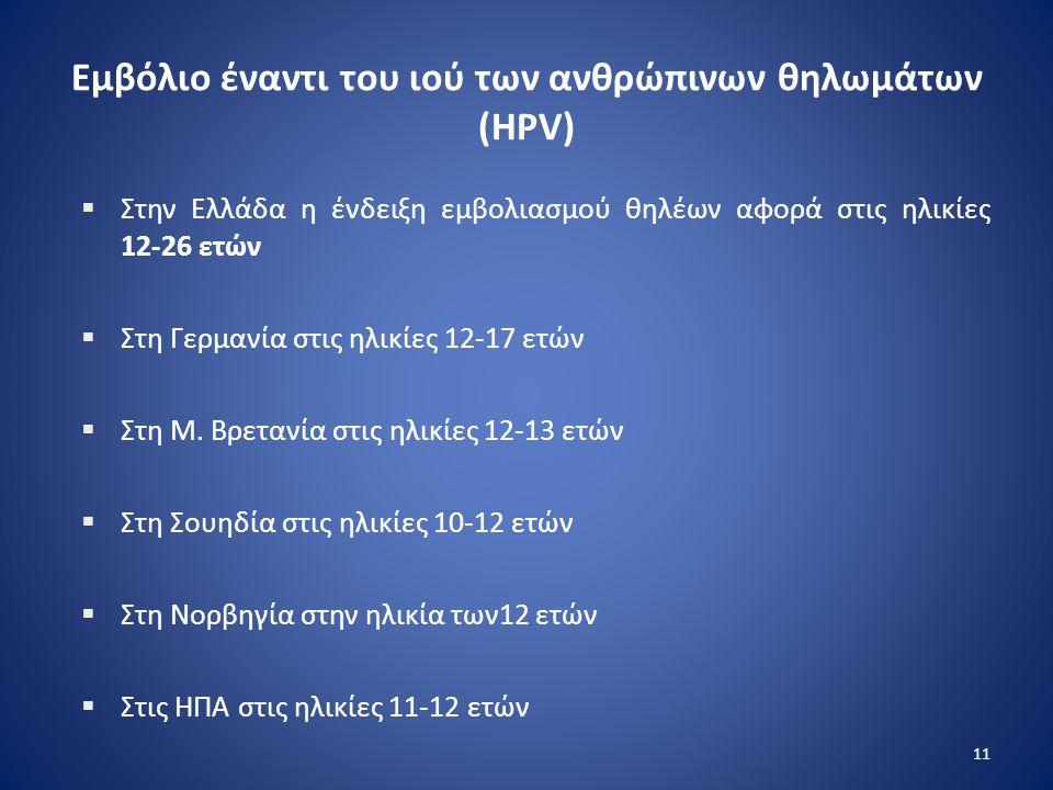 Εμβόλιο έναντι του ιού των ανθρώπινων θηλωμάτων (HPV)