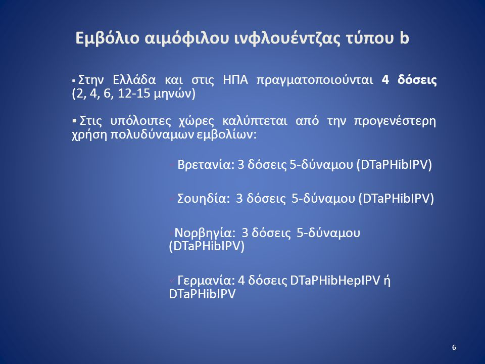 Εμβόλιο αιμόφιλου ινφλουέντζας τύπου b