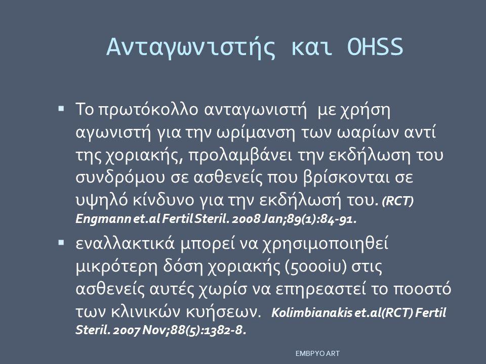 Ανταγωνιστής και OHSS
