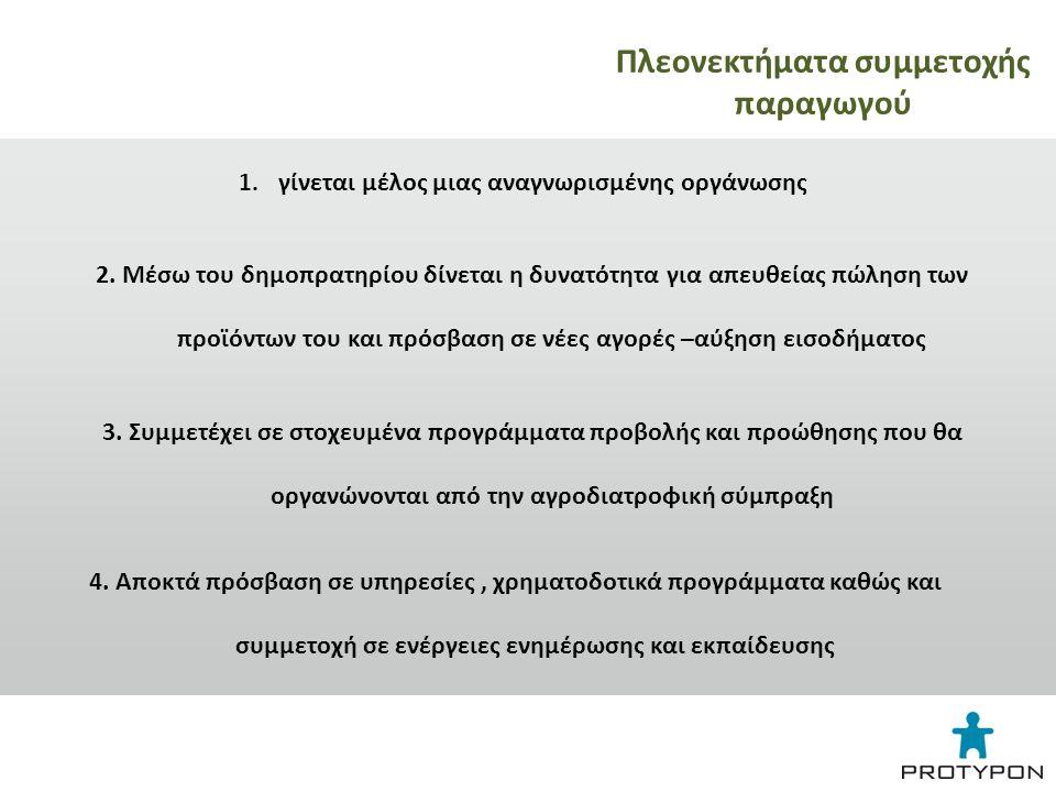 Πλεονεκτήματα συμμετοχής παραγωγού