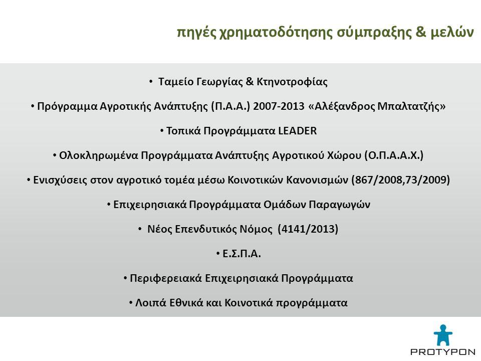 πηγές χρηματοδότησης σύμπραξης & μελών