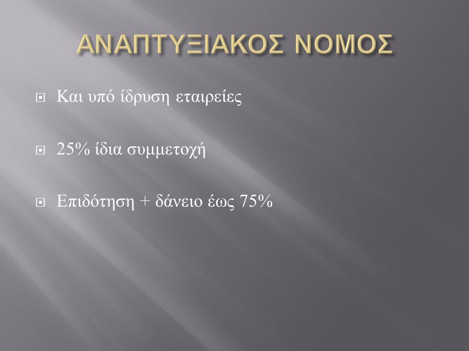 ΑΝΑΠΤΥΞΙΑΚΟΣ ΝΟΜΟΣ Και υπό ίδρυση εταιρείες 25% ίδια συμμετοχή