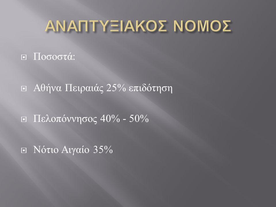ΑΝΑΠΤΥΞΙΑΚΟΣ ΝΟΜΟΣ Ποσοστά: Αθήνα Πειραιάς 25% επιδότηση