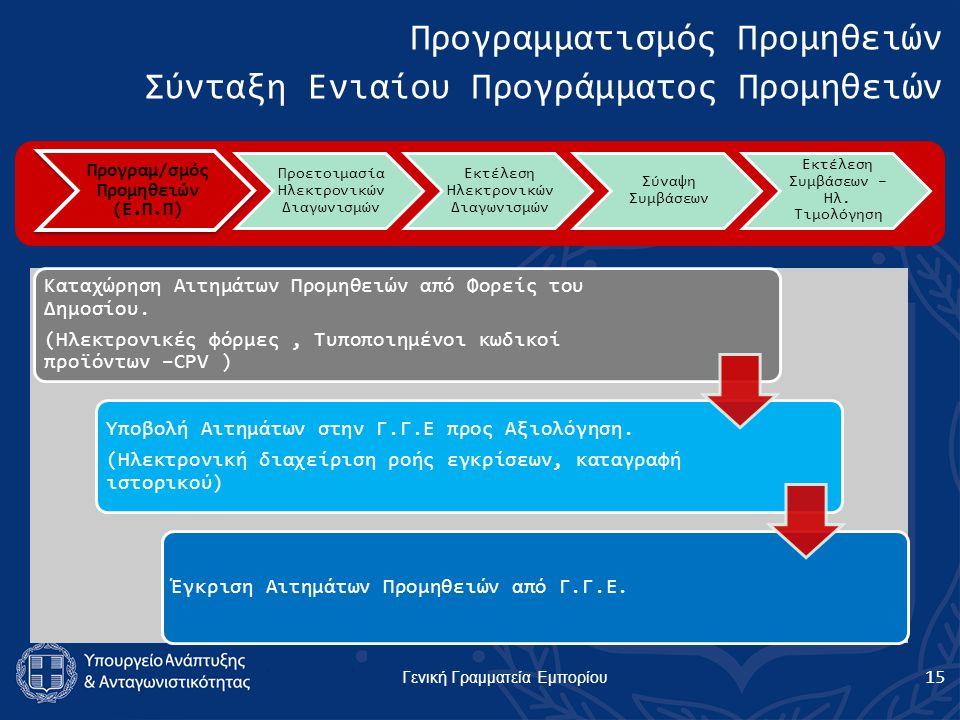 Προγραμ/σμός Προμηθειών (Ε.Π.Π)
