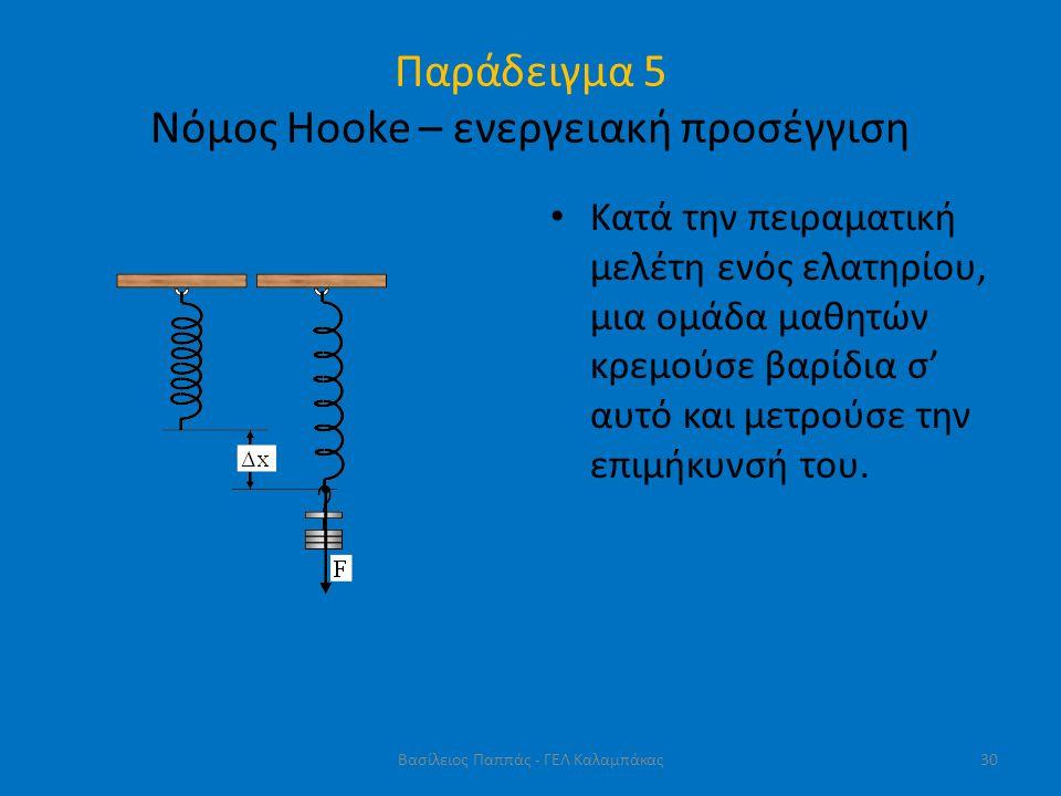 Παράδειγμα 5 Νόμος Hooke – ενεργειακή προσέγγιση