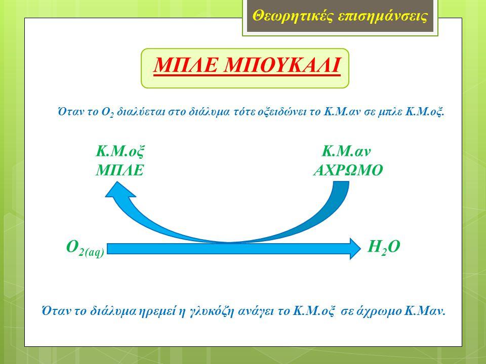 ΜΠΛΕ ΜΠΟΥΚΑΛΙ Ο2(aq) H2O Θεωρητικές επισημάνσεις Κ.Μ.οξ ΜΠΛΕ Κ.Μ.αν