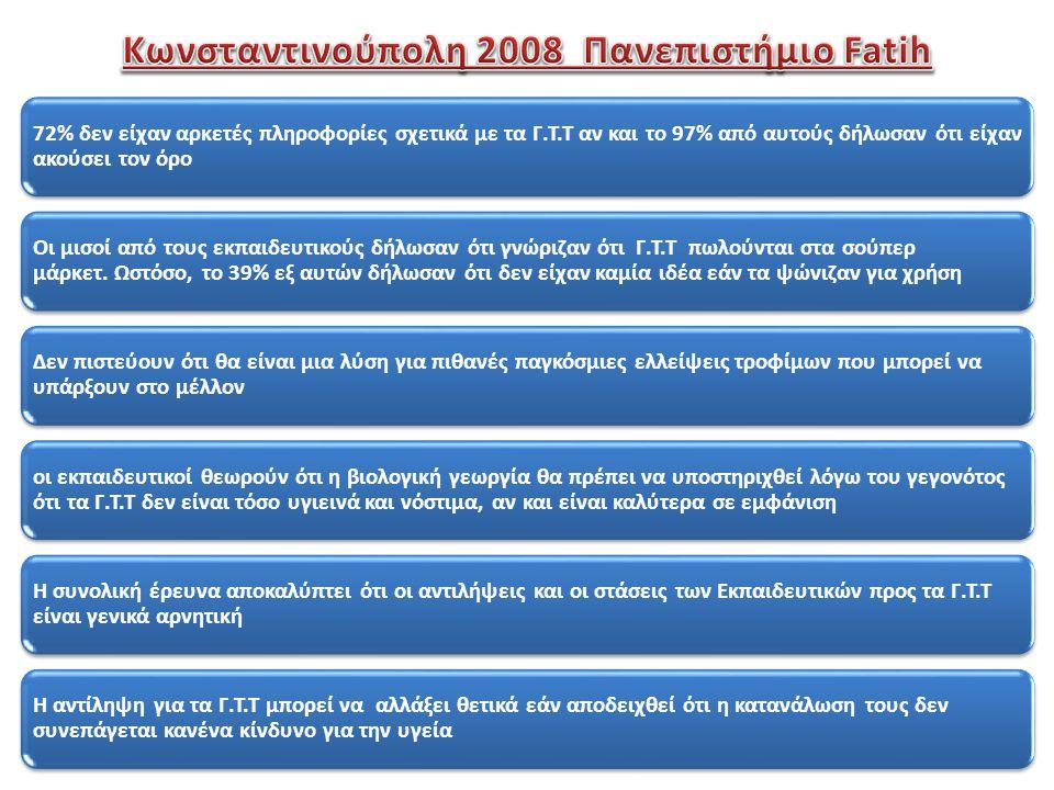 Κωνσταντινούπολη 2008 Πανεπιστήμιο Fatih