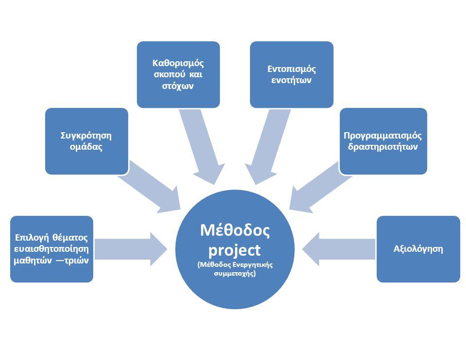 Μέθοδος project (Μέθοδος Ενεργητικής συμμετοχής)