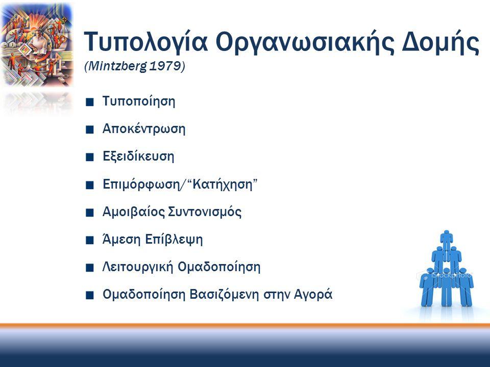 Τυπολογία Οργανωσιακής Δομής (Mintzberg 1979)