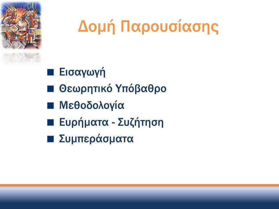 Δομή Παρουσίασης Εισαγωγή Θεωρητικό Υπόβαθρο Μεθοδολογία