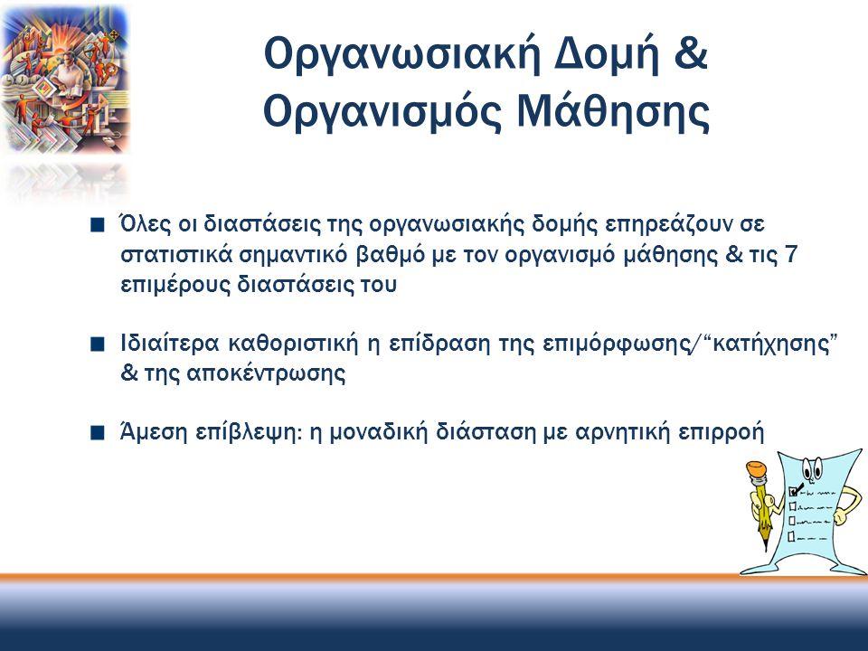 Οργανωσιακή Δομή & Οργανισμός Μάθησης