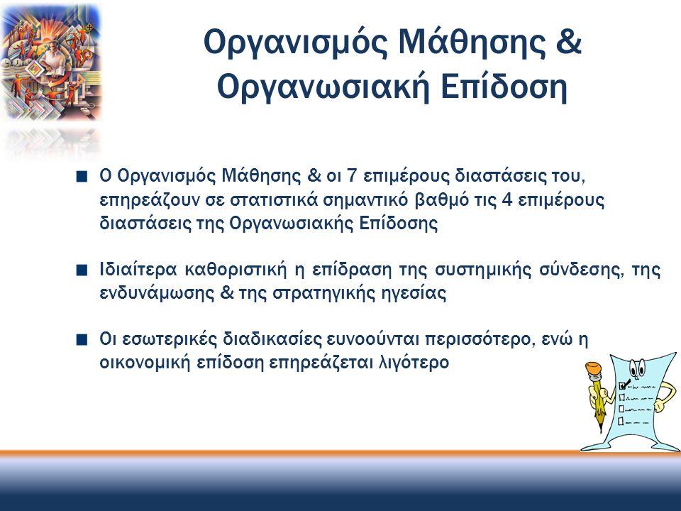 Οργανισμός Μάθησης & Οργανωσιακή Επίδοση