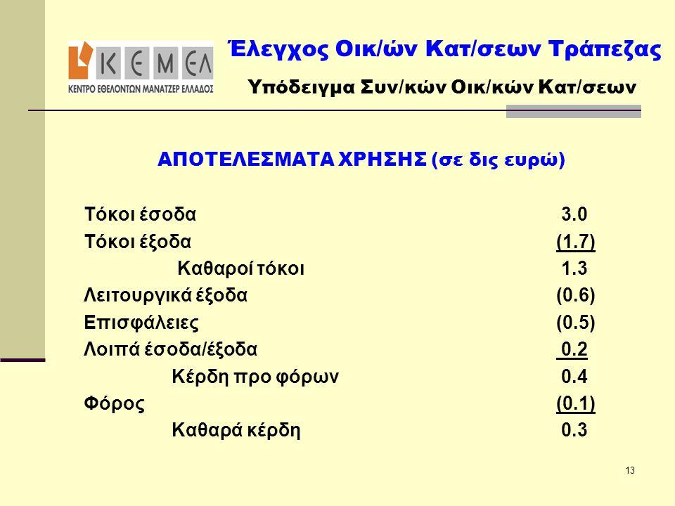 ΑΠΟΤΕΛΕΣΜΑΤΑ ΧΡΗΣΗΣ (σε δις ευρώ)