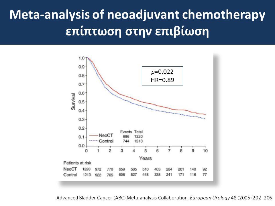 Meta-analysis of neoadjuvant chemotherapy επίπτωση στην επιβίωση