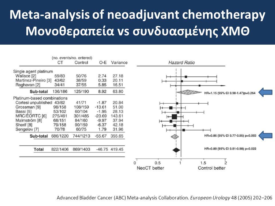 Meta-analysis of neoadjuvant chemotherapy Μονοθεραπεία vs συνδυασμένης ΧΜΘ