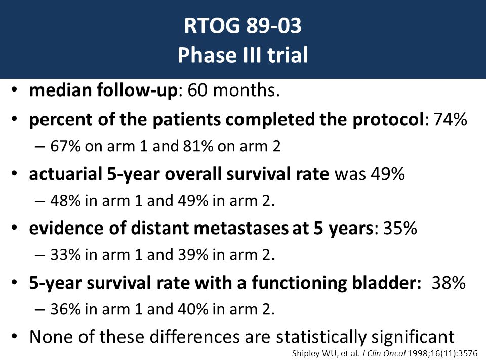 RTOG 89-03 Phase III trial median follow-up: 60 months.