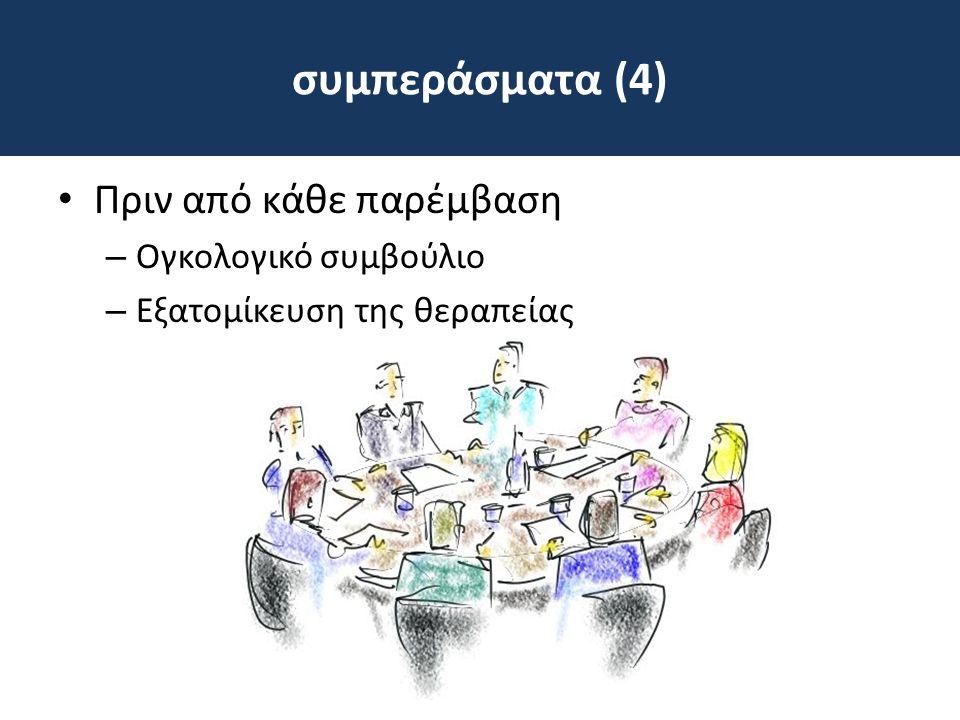 συμπεράσματα (4) Πριν από κάθε παρέμβαση Ογκολογικό συμβούλιο